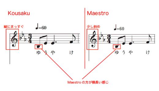 【Finale 応用編】意外と知っとくと便利?日本はKousaku fontで海外はMaestro fontな話